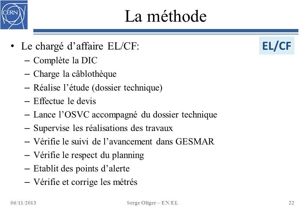 La méthode Le chargé d'affaire EL/CF: – Complète la DIC – Charge la câblothèque – Réalise l'étude (dossier technique) – Effectue le devis – Lance l'OS