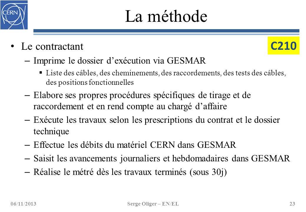 La méthode Le contractant – Imprime le dossier d'exécution via GESMAR  Liste des câbles, des cheminements, des raccordements, des tests des câbles, d