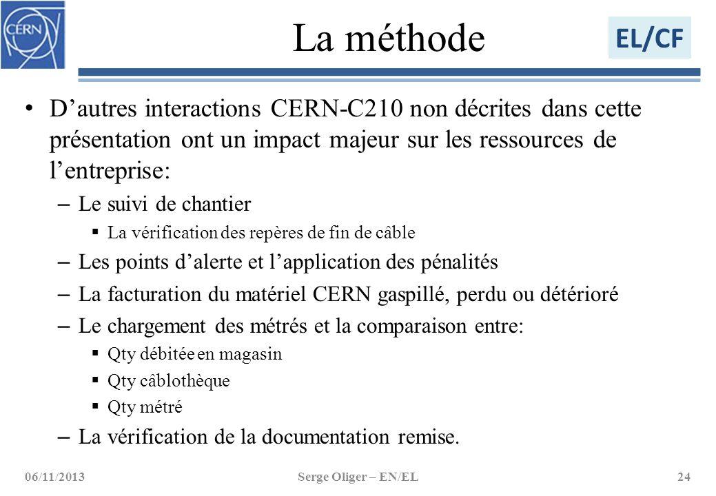 La méthode D'autres interactions CERN-C210 non décrites dans cette présentation ont un impact majeur sur les ressources de l'entreprise: – Le suivi de