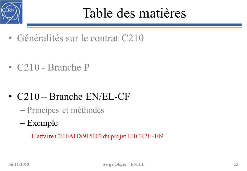 Table des matières Généralités sur le contrat C210 C210 - Branche P C210 – Branche EN/EL-CF – Principes et méthodes – Exemple L'affaire C210AHX915002