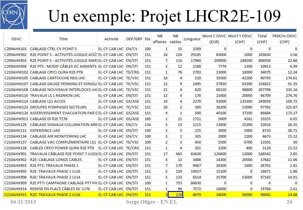 Un exemple: Projet LHCR2E-109 06/11/2013Serge Oliger – EN/EL26