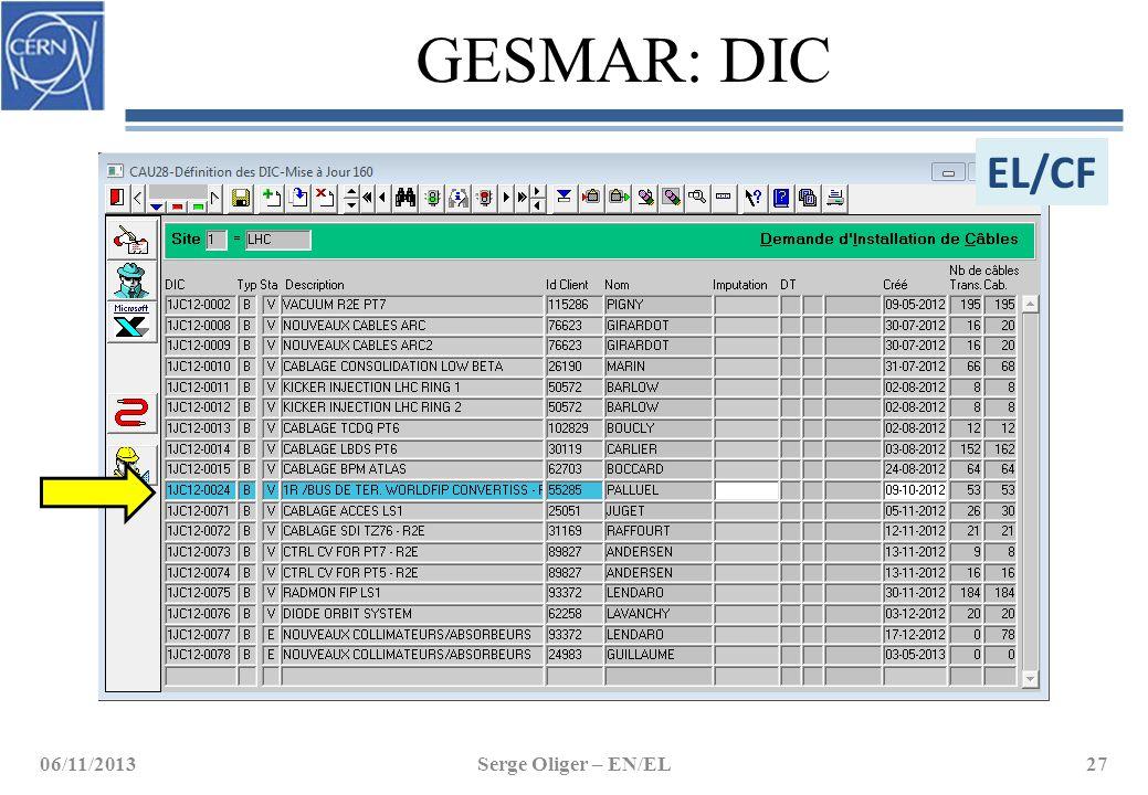 GESMAR: DIC 06/11/2013Serge Oliger – EN/EL27 EL/CF