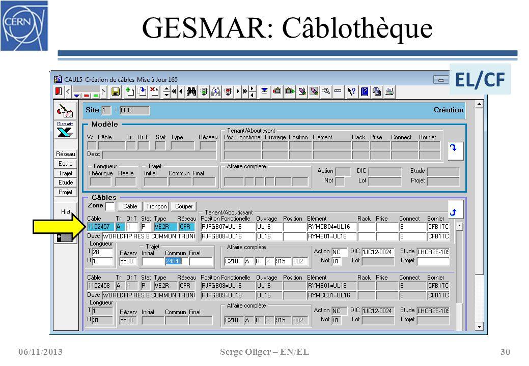 GESMAR: Câblothèque 06/11/2013Serge Oliger – EN/EL30 EL/CF