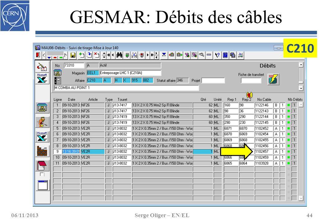 GESMAR: Débits des câbles 06/11/2013Serge Oliger – EN/EL44 C210