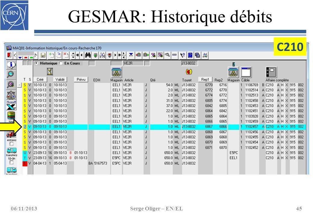 GESMAR: Historique débits 06/11/2013Serge Oliger – EN/EL45 C210