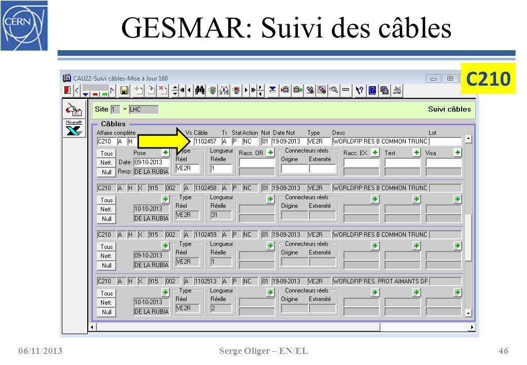 GESMAR: Suivi des câbles 06/11/2013Serge Oliger – EN/EL46 C210
