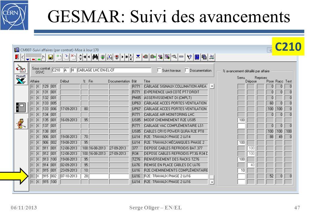 GESMAR: Suivi des avancements 06/11/2013Serge Oliger – EN/EL47 C210