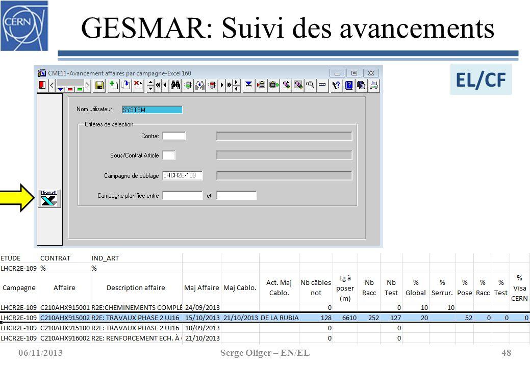GESMAR: Suivi des avancements 06/11/2013Serge Oliger – EN/EL48 EL/CF