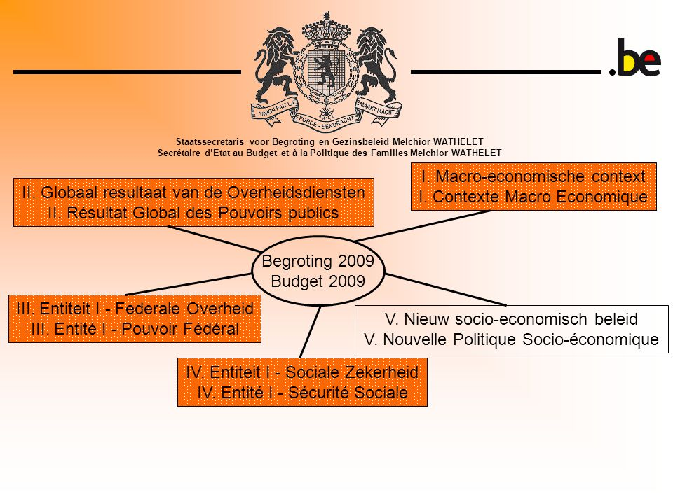 Begroting 2009 Budget 2009 I. Macro-economische context I.