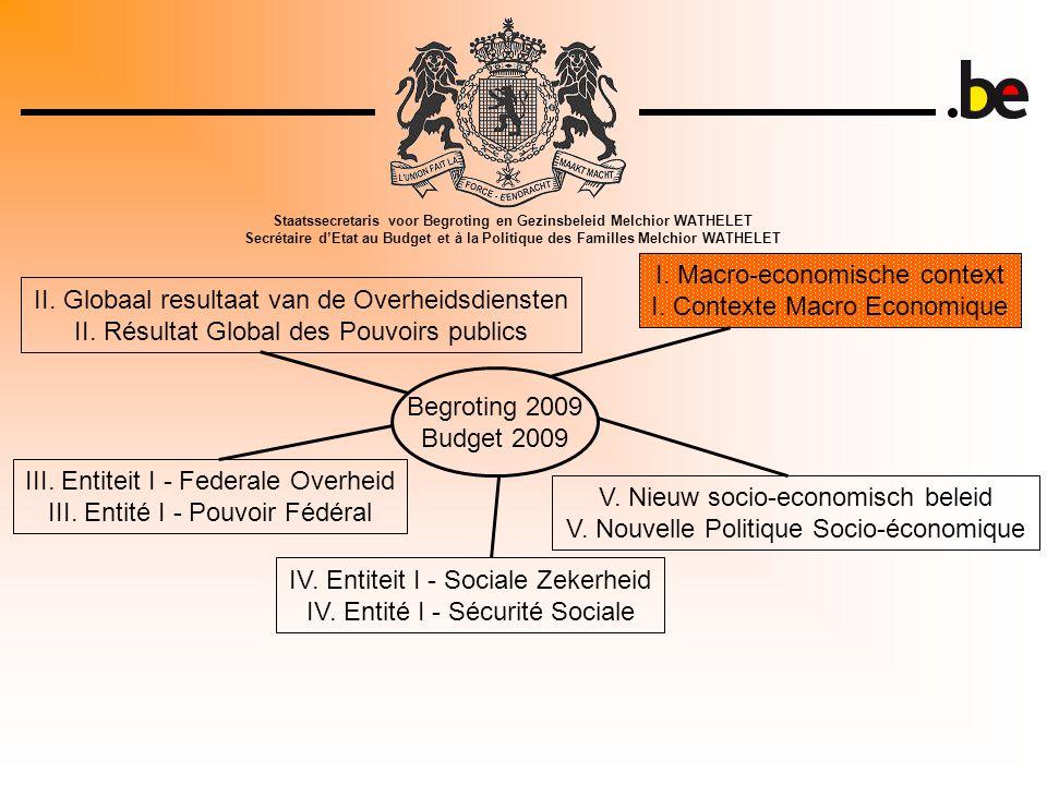 Begroting 2009 Budget 2009 I. Macro-economische context I. Contexte Macro Economique II. Globaal resultaat van de Overheidsdiensten II. Résultat Globa