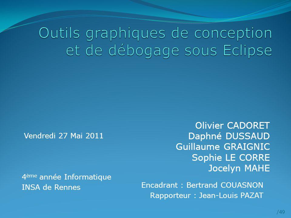 /49 Olivier CADORET Daphné DUSSAUD Guillaume GRAIGNIC Sophie LE CORRE Jocelyn MAHE Encadrant : Bertrand COUASNON Rapporteur : Jean-Louis PAZAT Vendred