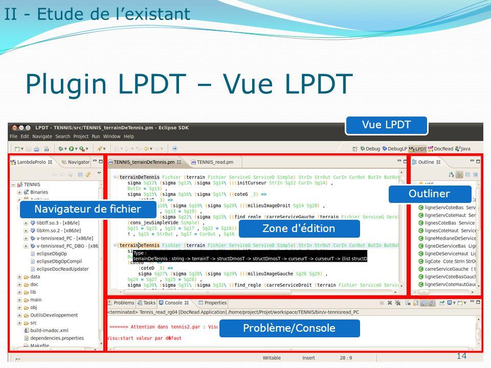 /49 Plugin LPDT – Vue LPDT II - Etude de l'existant Vue LPDTZone d'éditionNavigateur de fichierOutlinerProblème/Console 14