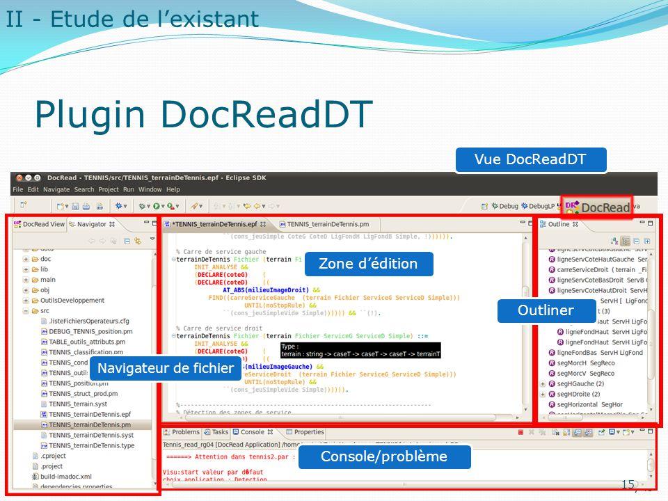 /49 II - Etude de l'existant Plugin DocReadDT Vue DocReadDT Navigateur de fichier OutlinerConsole/problème 15 Zone d'édition