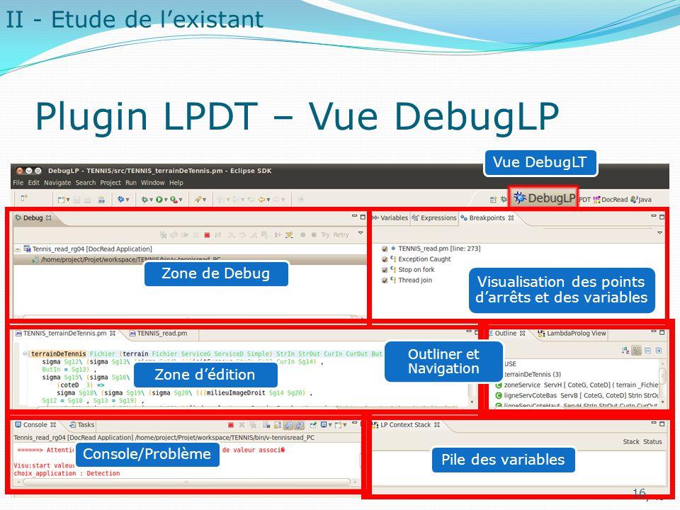/49 Plugin LPDT – Vue DebugLP II - Etude de l'existant Vue DebugLTZone d'éditionZone de Debug Visualisation des points d'arrêts et des variables Console/Problème Outliner et Navigation Pile des variables 16