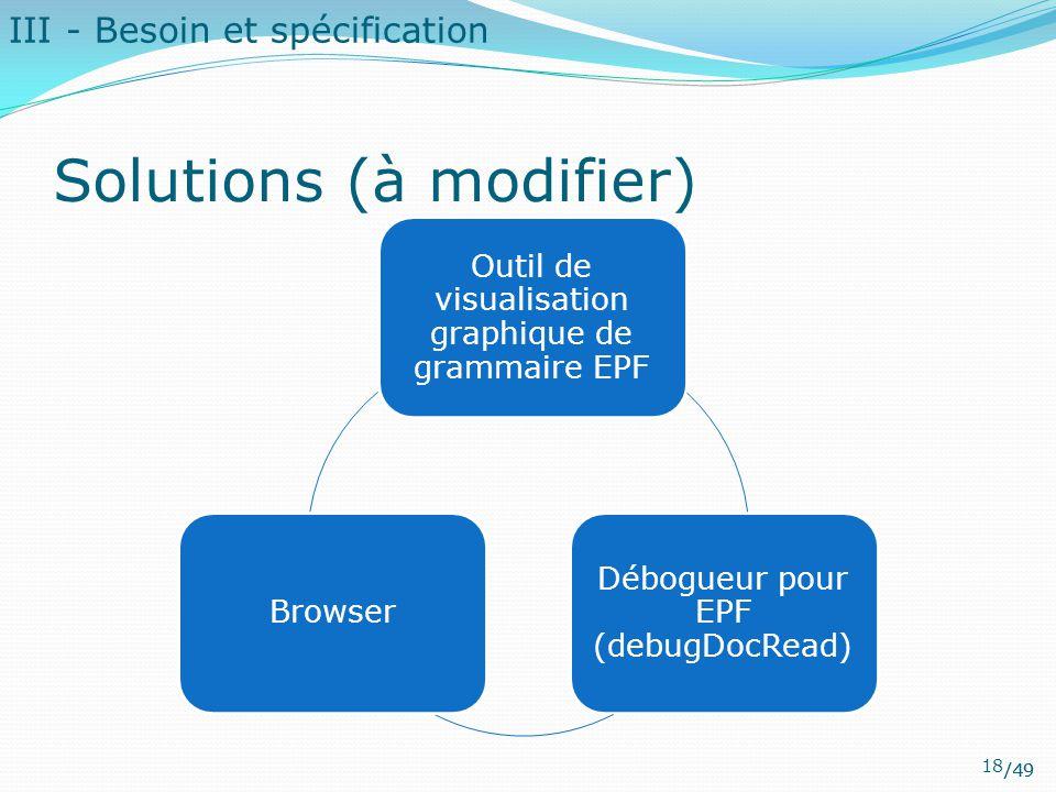 /49 Solutions (à modifier) III - Besoin et spécification Outil de visualisation graphique de grammaire EPF Débogueur pour EPF (debugDocRead) Browser 18