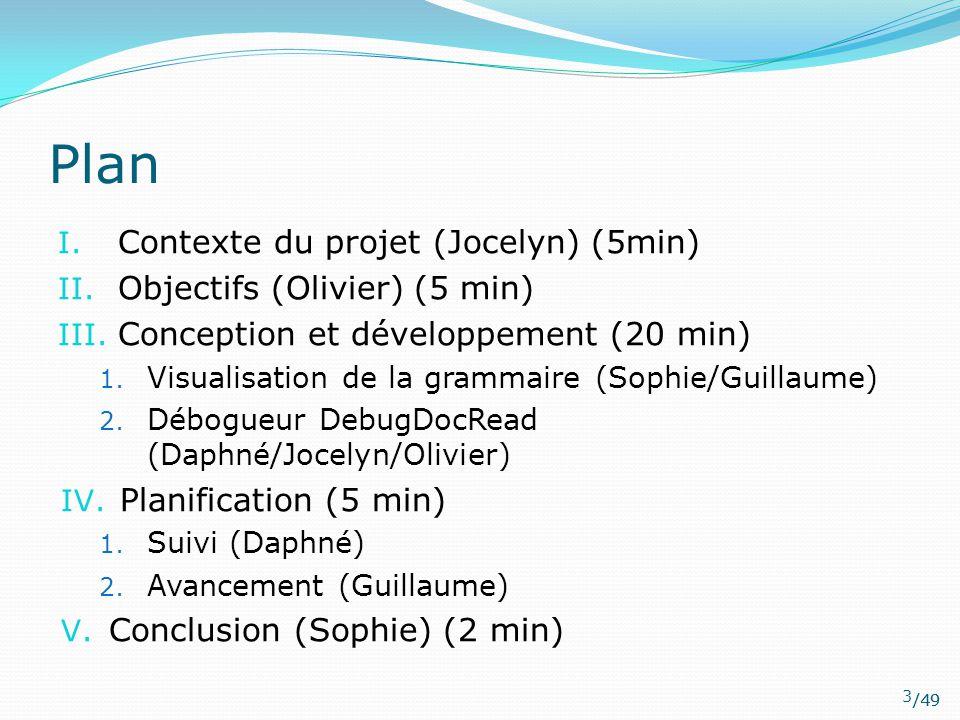 /49 Plan I. Contexte du projet (Jocelyn) (5min) II. Objectifs (Olivier) (5 min) III. Conception et développement (20 min) 1. Visualisation de la gramm