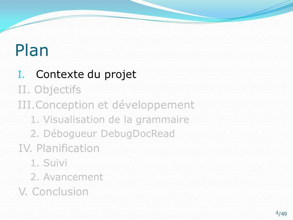 /49 Plan I. Contexte du projet II. Objectifs III.Conception et développement 1. Visualisation de la grammaire 2. Débogueur DebugDocRead IV. Planificat