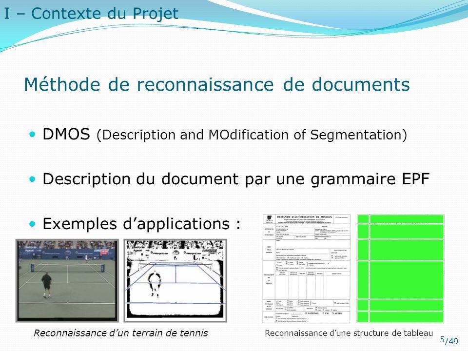 /49 Méthode de reconnaissance de documents DMOS (Description and MOdification of Segmentation) Description du document par une grammaire EPF Exemples