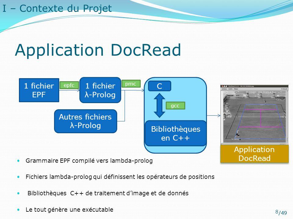 /49 Application DocRead 1 fichier EPF 1 fichier λ-Prolog C Bibliothèques en C++ Autres fichiers λ-Prolog Grammaire EPF compilé vers lambda-prolog Fich