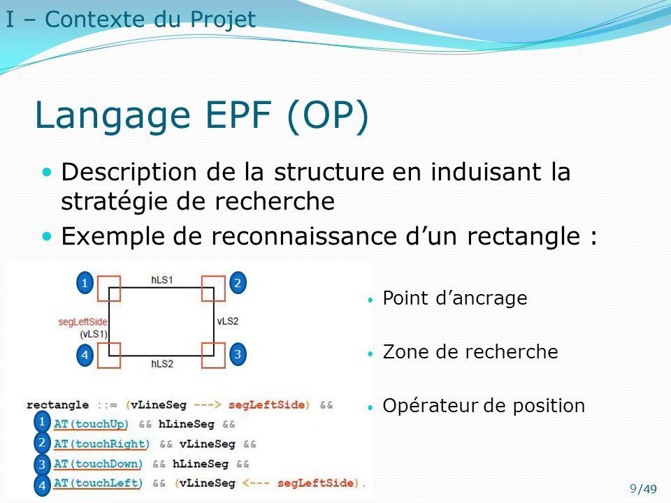 /49 Langage EPF (OP) Description de la structure en induisant la stratégie de recherche Exemple de reconnaissance d'un rectangle : Point d'ancrage Zone de recherche Opérateur de position I – Contexte du Projet 1 2 3 4 12 3 4 9