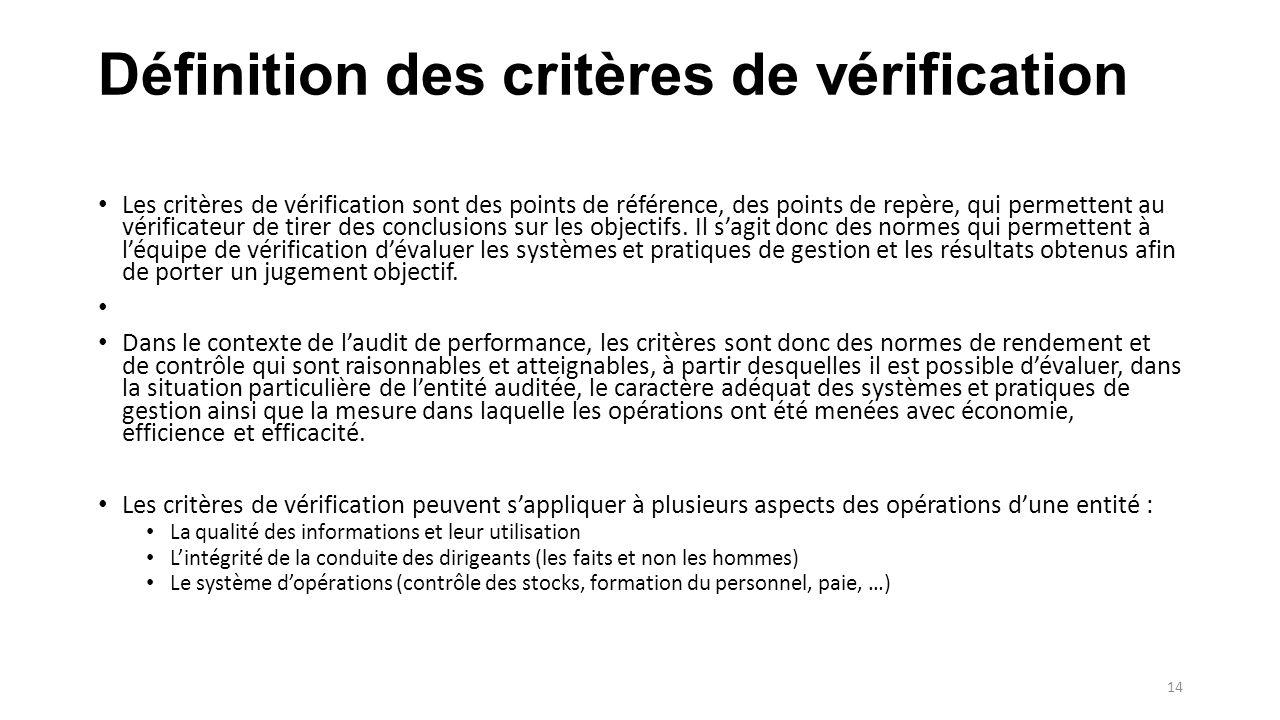Définition des critères de vérification Les critères de vérification sont des points de référence, des points de repère, qui permettent au vérificateur de tirer des conclusions sur les objectifs.