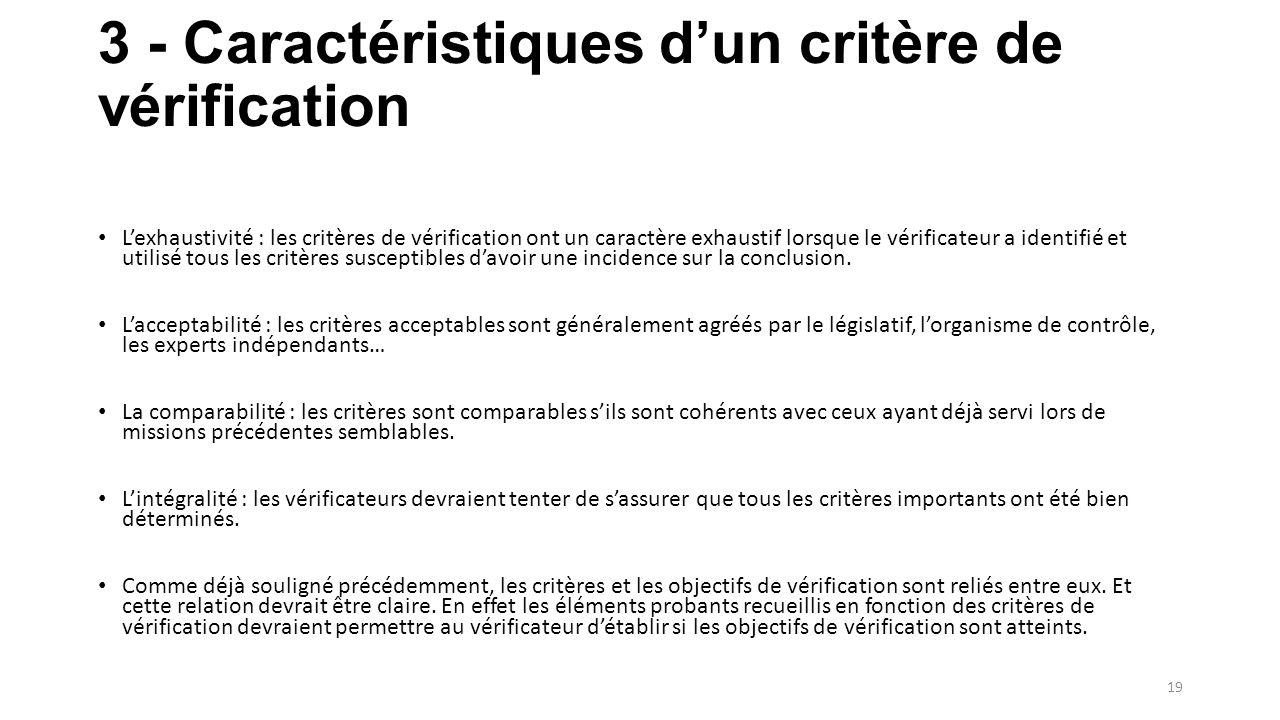 3 - Caractéristiques d'un critère de vérification L'exhaustivité : les critères de vérification ont un caractère exhaustif lorsque le vérificateur a identifié et utilisé tous les critères susceptibles d'avoir une incidence sur la conclusion.