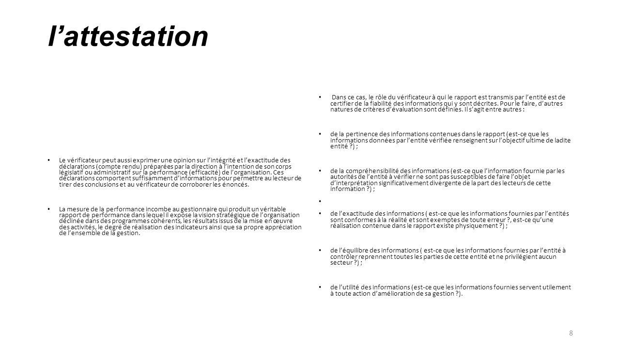 l'attestation Le vérificateur peut aussi exprimer une opinion sur l'intégrité et l'exactitude des déclarations (compte rendu) préparées par la direction à l'intention de son corps législatif ou administratif sur la performance (efficacité) de l'organisation.