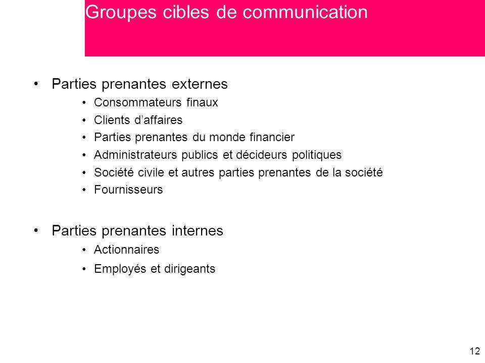 12 Parties prenantes externes Consommateurs finaux Clients d'affaires Parties prenantes du monde financier Administrateurs publics et décideurs politi