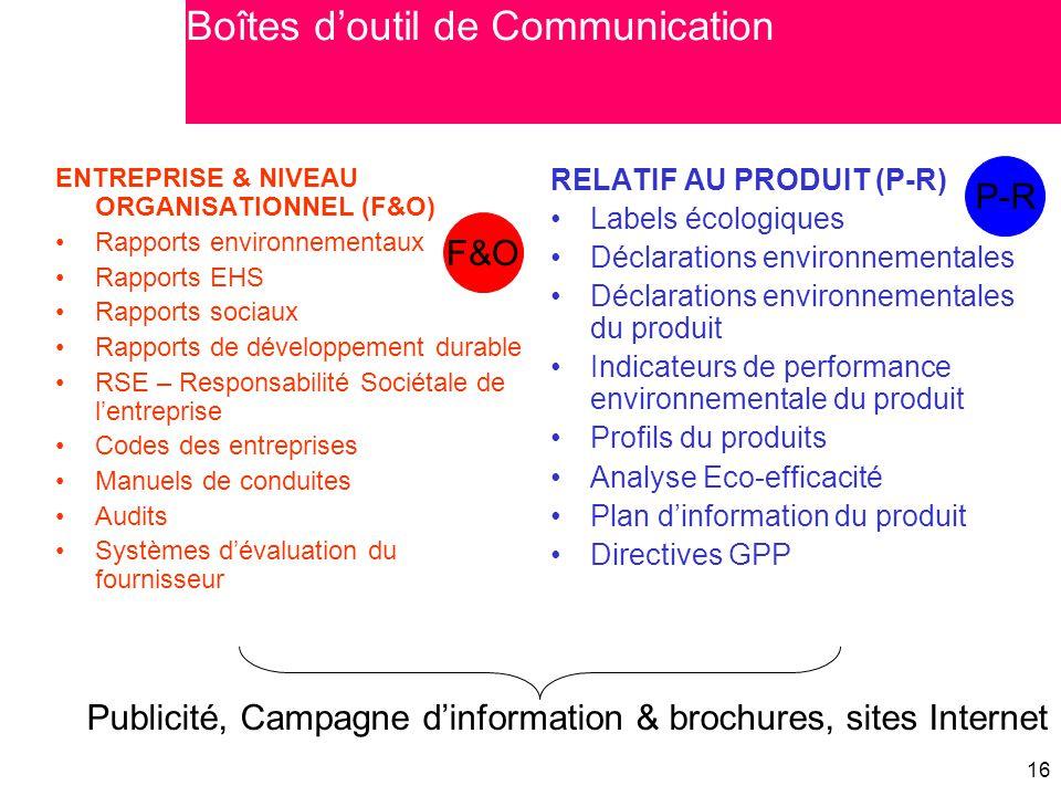 16 ENTREPRISE & NIVEAU ORGANISATIONNEL (F&O) Rapports environnementaux Rapports EHS Rapports sociaux Rapports de développement durable RSE – Responsab