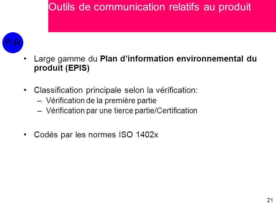 21 Large gamme du Plan d'information environnemental du produit (EPIS) Classification principale selon la vérification: –Vérification de la première p