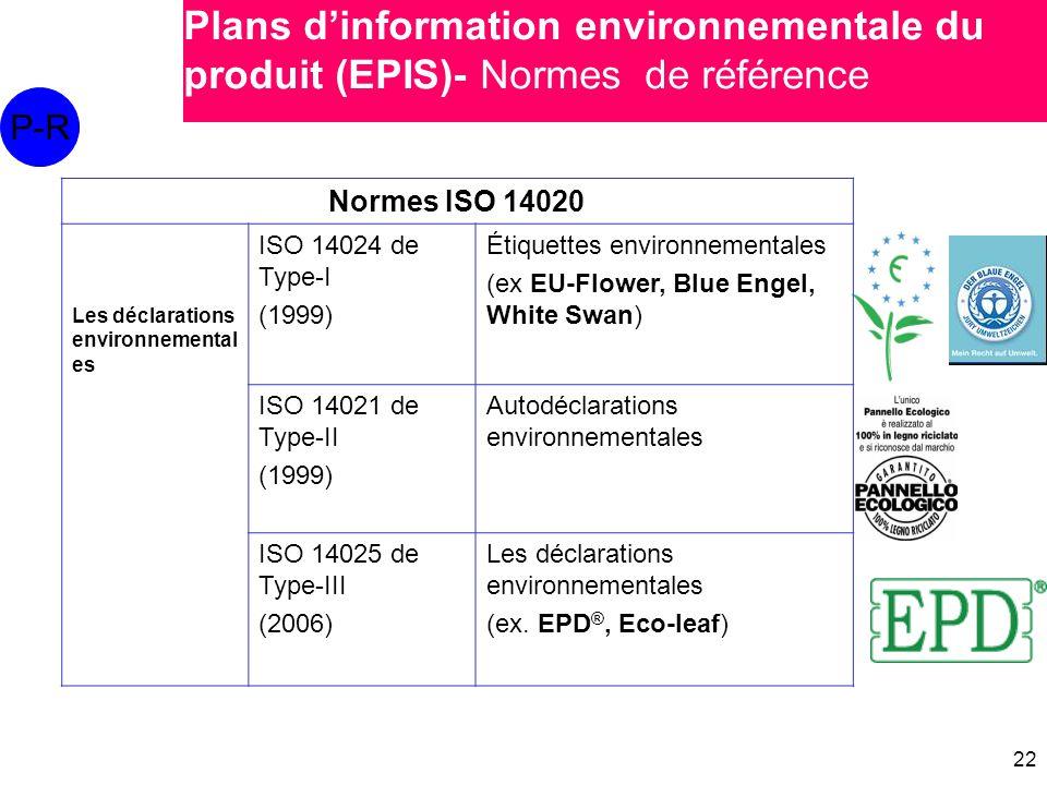 22 Normes ISO 14020 Les déclarations environnemental es ISO 14024 de Type-I (1999) Étiquettes environnementales (ex EU-Flower, Blue Engel, White Swan)