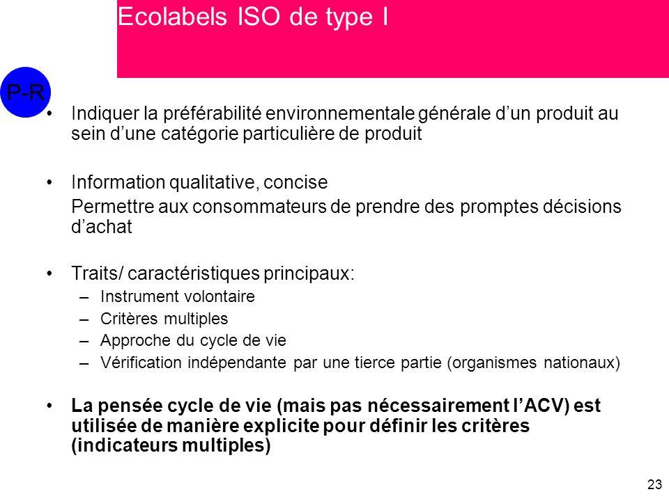 23 Indiquer la préférabilité environnementale générale d'un produit au sein d'une catégorie particulière de produit Information qualitative, concise P