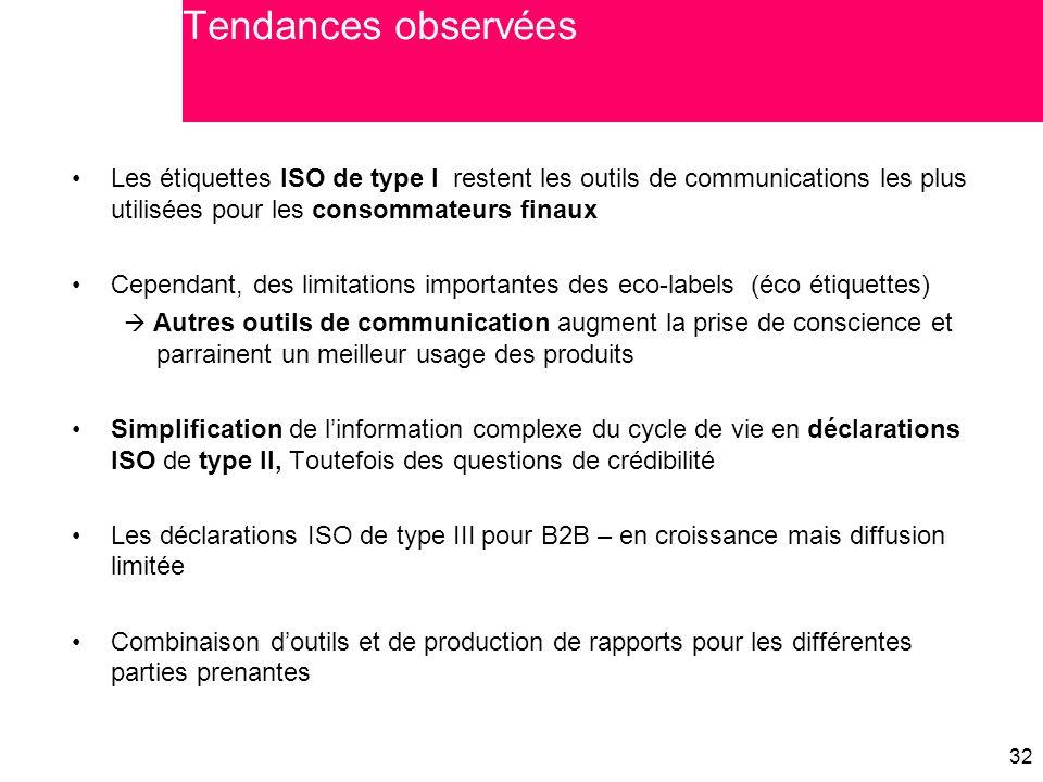 32 Les étiquettes ISO de type I restent les outils de communications les plus utilisées pour les consommateurs finaux Cependant, des limitations impor