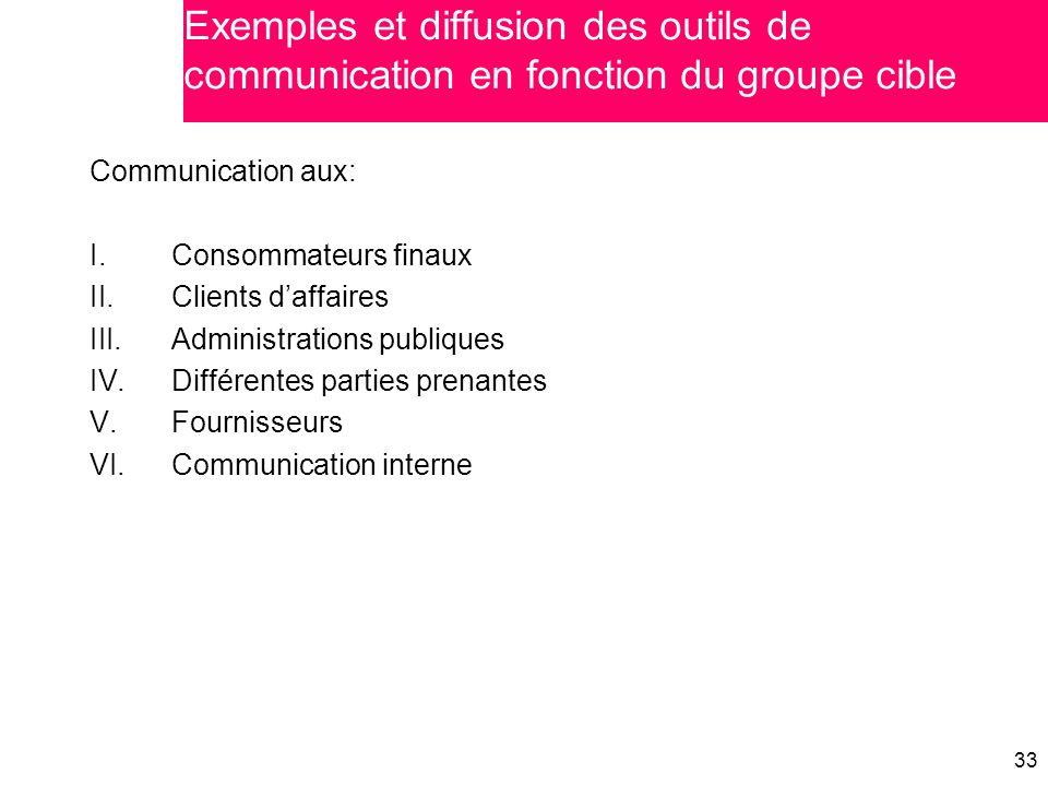 33 Communication aux: I.Consommateurs finaux II.Clients d'affaires III.Administrations publiques IV.Différentes parties prenantes V.Fournisseurs VI.Co