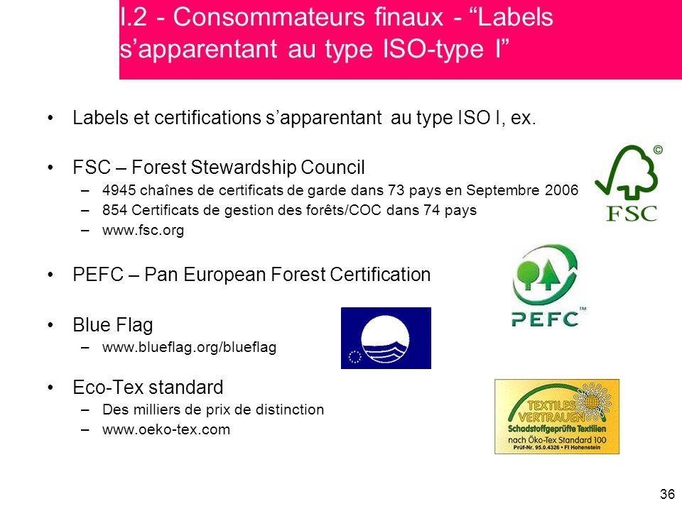 36 Labels et certifications s'apparentant au type ISO I, ex. FSC – Forest Stewardship Council –4945 chaînes de certificats de garde dans 73 pays en Se