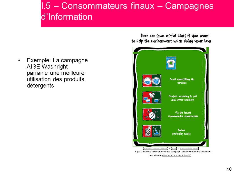 40 Exemple: La campagne AISE Washright parraine une meilleure utilisation des produits détergents I.5 – Consommateurs finaux – Campagnes d'Information