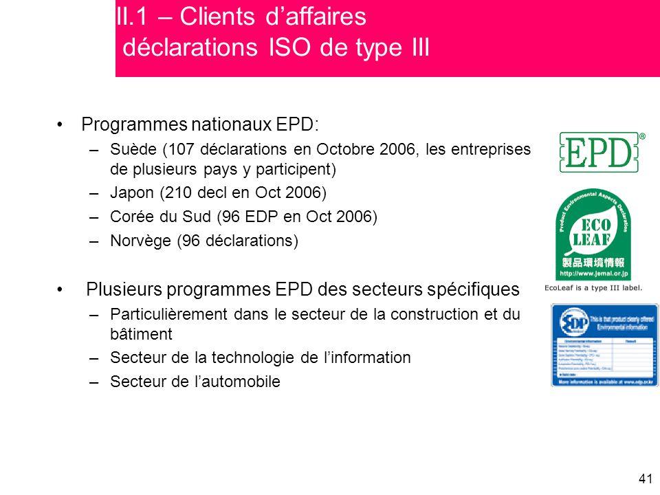 41 Programmes nationaux EPD: –Suède (107 déclarations en Octobre 2006, les entreprises de plusieurs pays y participent) –Japon (210 decl en Oct 2006)