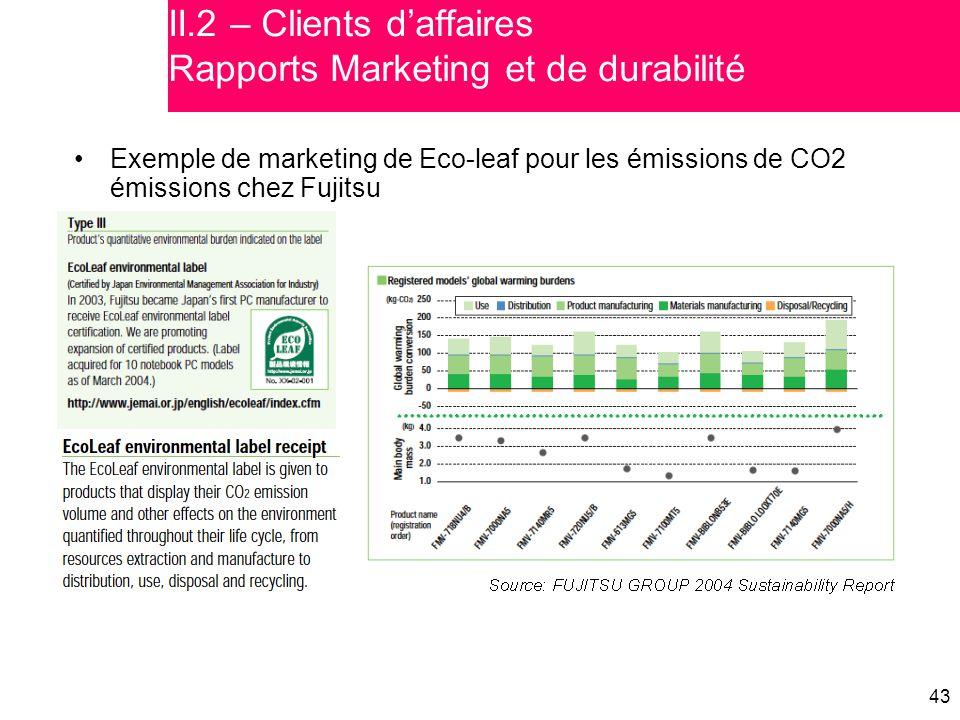 43 Exemple de marketing de Eco-leaf pour les émissions de CO2 émissions chez Fujitsu II.2 – Clients d'affaires Rapports Marketing et de durabilité