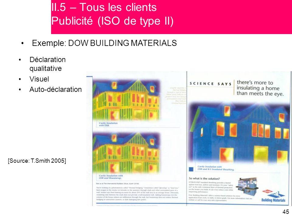 45 Déclaration qualitative Visuel Auto-déclaration II.5 - All clients –ddd Exemple: DOW BUILDING MATERIALS [Source: T.Smith 2005] II.5 – Tous les clie
