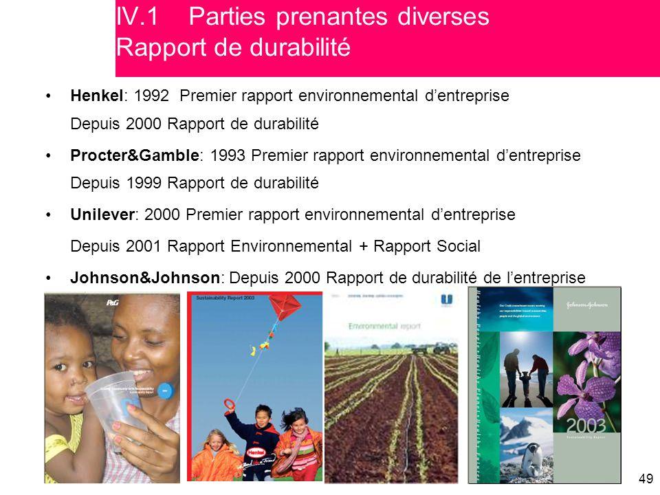 49 Henkel: 1992 Premier rapport environnemental d'entreprise Depuis 2000 Rapport de durabilité Procter&Gamble: 1993 Premier rapport environnemental d'