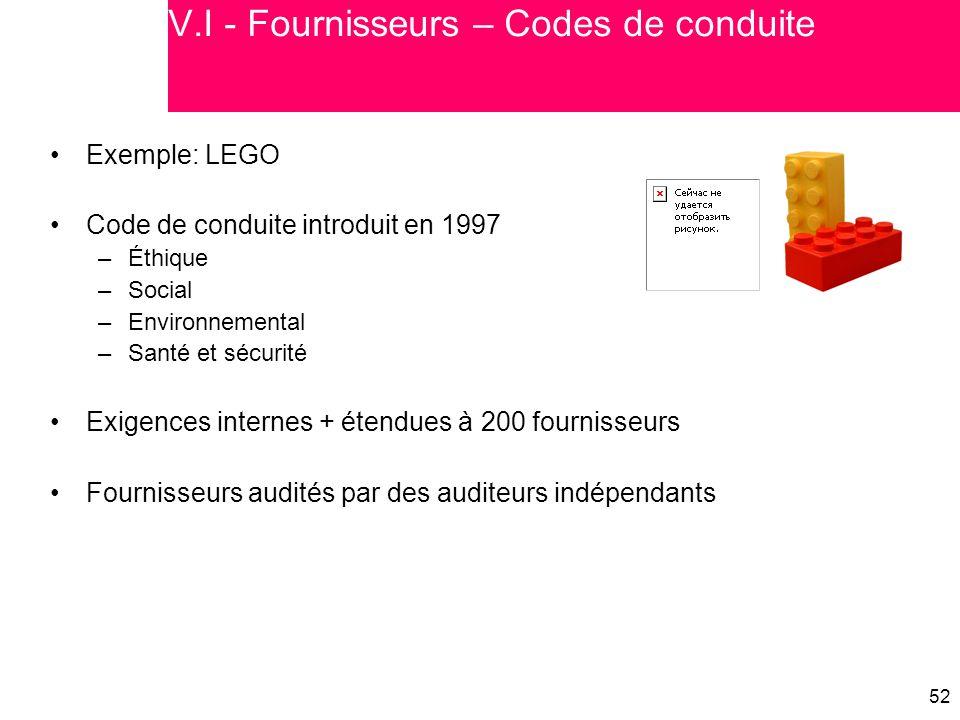 52 V.I - Fournisseurs – Codes de conduite Exemple: LEGO Code de conduite introduit en 1997 –Éthique –Social –Environnemental –Santé et sécurité Exigen