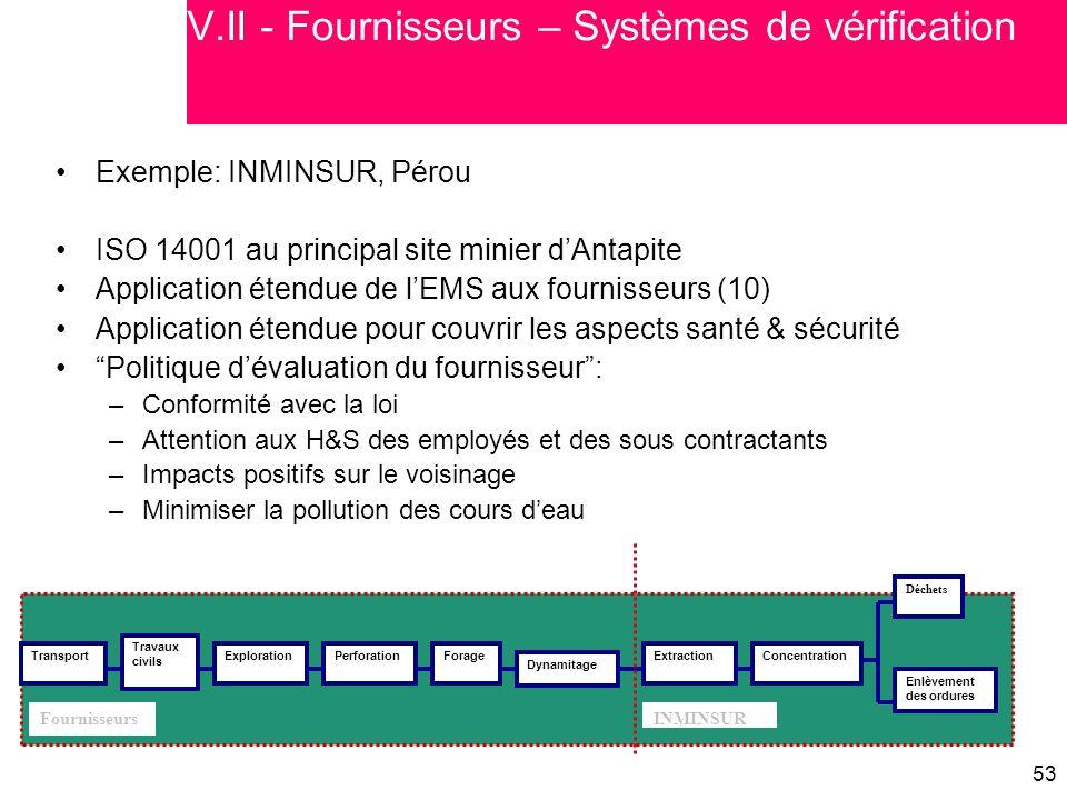 53 Exemple: INMINSUR, Pérou ISO 14001 au principal site minier d'Antapite Application étendue de l'EMS aux fournisseurs (10) Application étendue pour