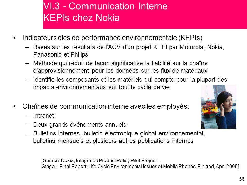 56 VI.3 - Communication Interne KEPIs chez Nokia Indicateurs clés de performance environnementale (KEPIs) –Basés sur les résultats de l'ACV d'un proje