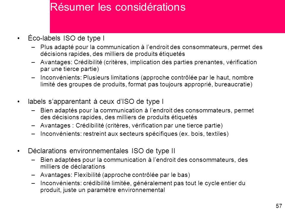 57 Éco-labels ISO de type I –Plus adapté pour la communication à l'endroit des consommateurs, permet des décisions rapides, des milliers de produits é