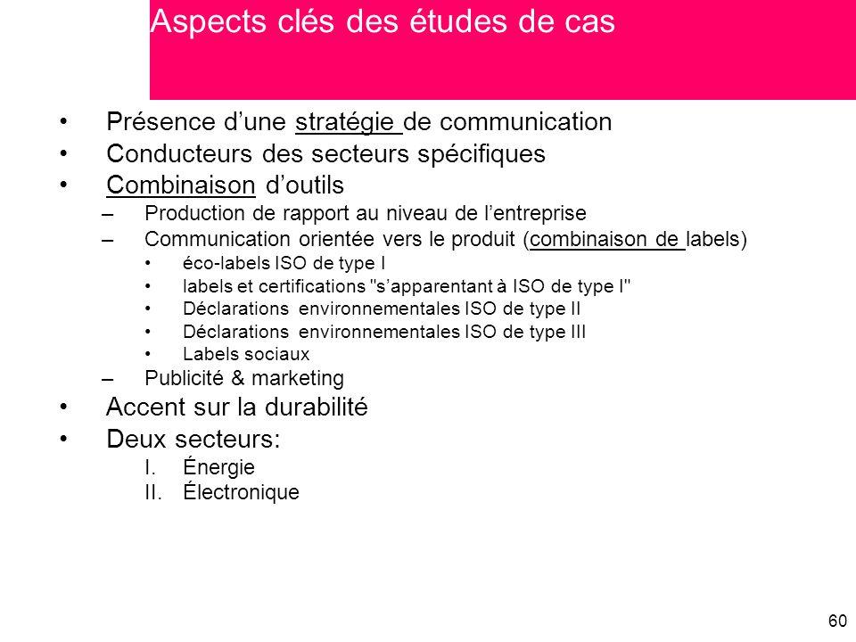 60 Présence d'une stratégie de communication Conducteurs des secteurs spécifiques Combinaison d'outils –Production de rapport au niveau de l'entrepris