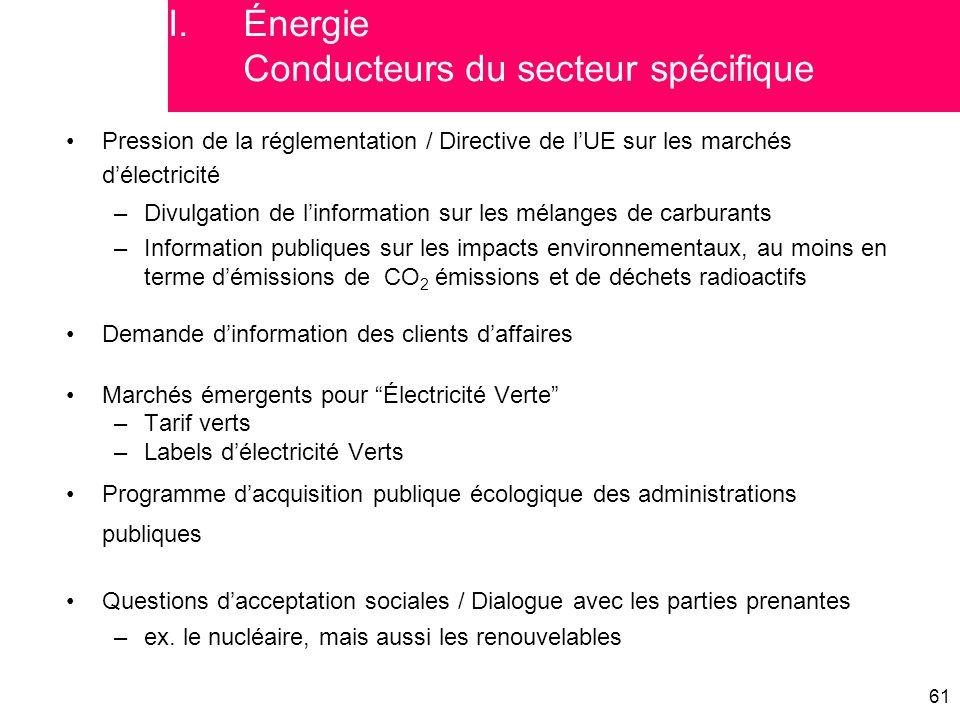 61 Pression de la réglementation / Directive de l'UE sur les marchés d'électricité –Divulgation de l'information sur les mélanges de carburants –Infor