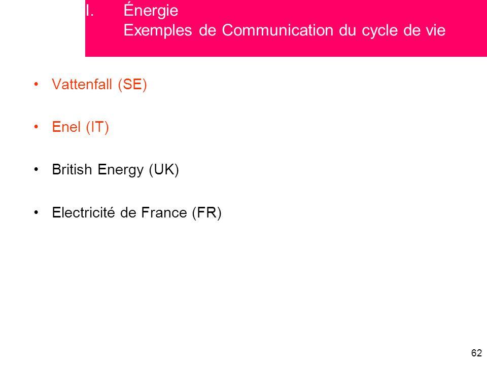 62 Vattenfall (SE) Enel (IT) British Energy (UK) Electricité de France (FR) I.Énergie Exemples de Communication du cycle de vie