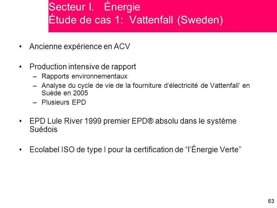 63 Ancienne expérience en ACV Production intensive de rapport –Rapports environnementaux –Analyse du cycle de vie de la fourniture d'électricité de Va