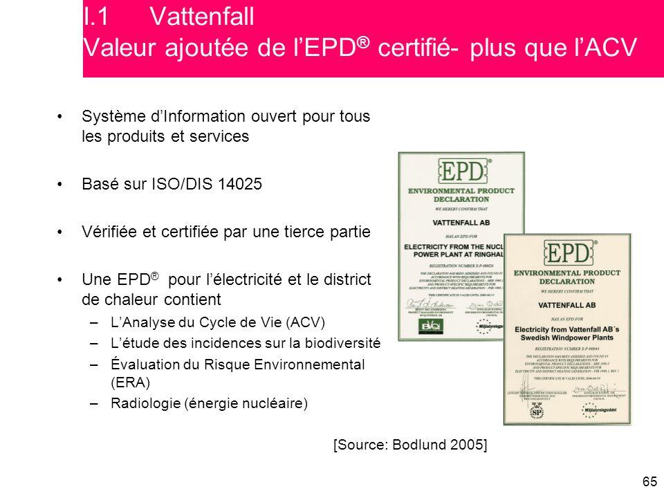 65 Système d'Information ouvert pour tous les produits et services Basé sur ISO/DIS 14025 Vérifiée et certifiée par une tierce partie Une EPD ® pour l