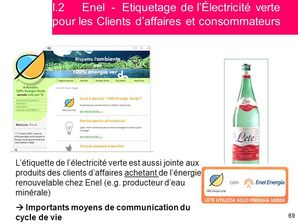 69 I.2Enel - Etiquetage de l'Électricité verte pour les Clients d'affaires et consommateurs L'étiquette de l'électricité verte est aussi jointe aux pr
